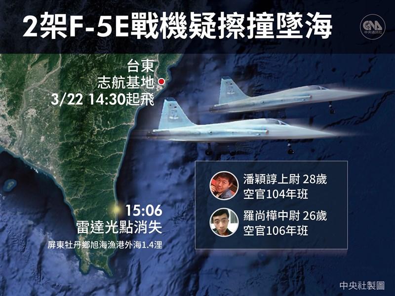 國防部2架F-5E戰鬥機22日下午疑似發生空中擦撞墜海,雷達光點消失於屏東牡丹鄉岸際旭海漁港距岸1.4浬海域處。(中央社製圖)