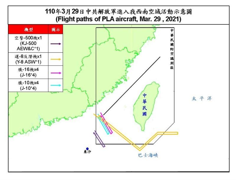 共機29日侵擾台灣西南、東南海域,另有1架運9現蹤東部,呈現雙向對飛態勢。(圖取自國防部網頁mnd.gov.tw)