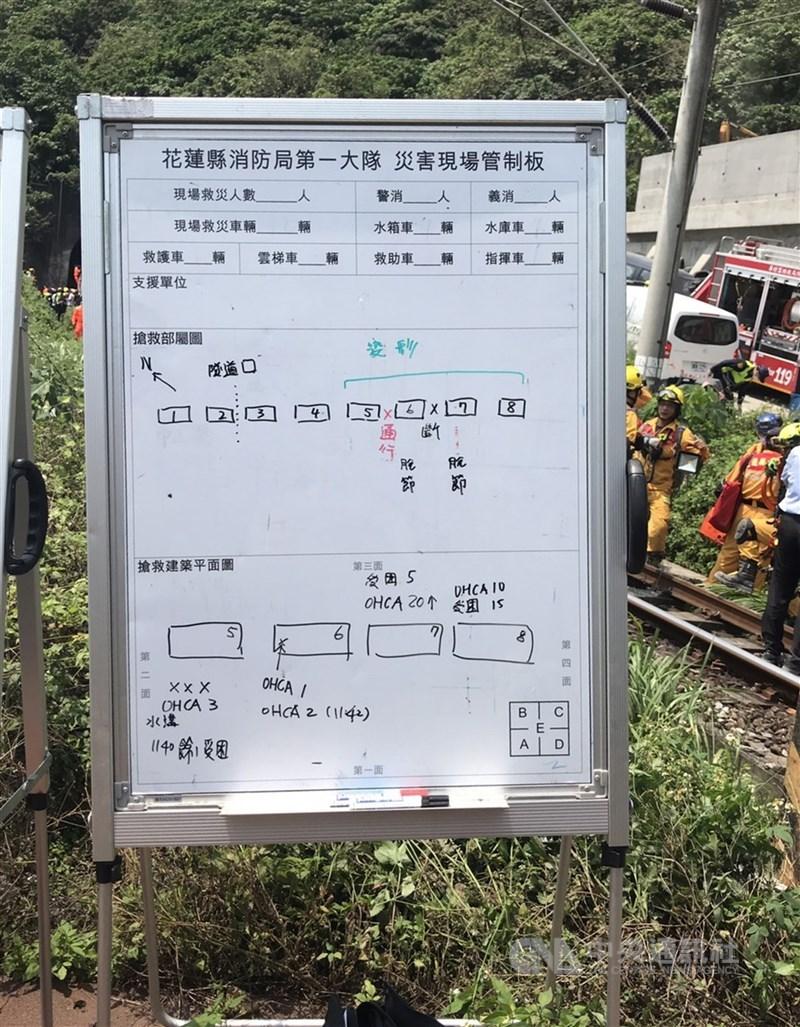 台鐵2日上午從樹林發車至台東的408太魯閣號行經花蓮大清水隧道發生出軌事故,造成車廂脫節變形,多人受困。圖為災害現場管制板。中央社記者張祈攝 110年4月2日