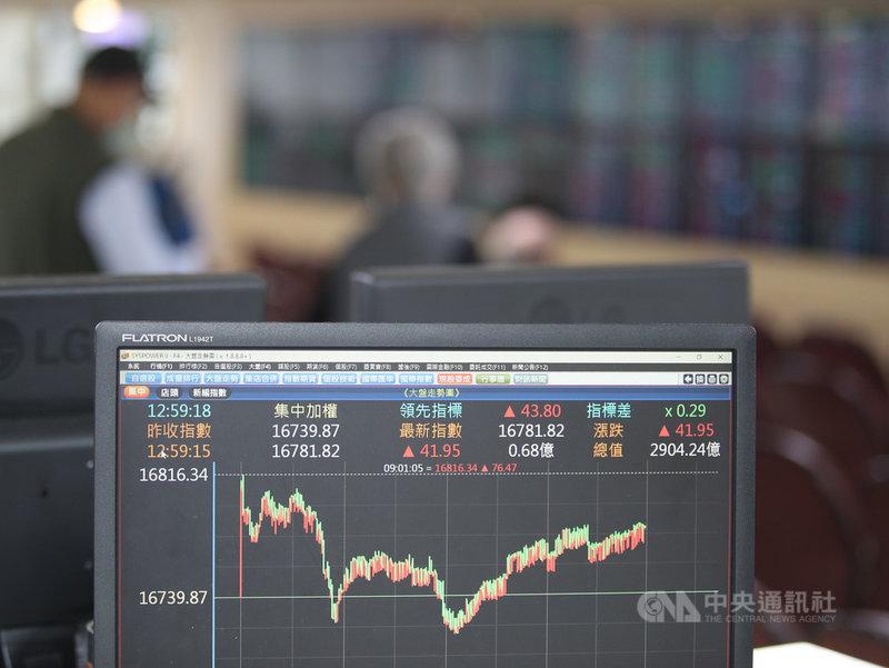 台北股市7日開高走高,收盤漲75.49點,為16815.36點,漲幅0.45%,成交金額新台幣3400.02億元。中央社記者張新偉攝  110年4月7日