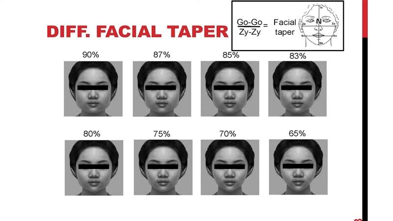 陽明交通大學與台北榮民總醫院團隊針對臉型進行研究分析,發現75%收斂度比率的瓜子臉型最具吸引力。(圖取自NYCU 國立陽明交通大學 YouTube頻道網頁youtube.com)