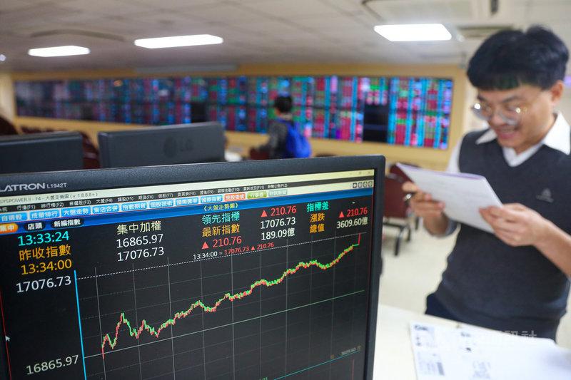 台北股市15日成功站上17000點,並突破前波高點17041 點,尾盤收在最高17076.73點,創歷史新高,大漲210.76點,成交值新台幣3609.6億元。中央社記者王騰毅攝  110年4月15日