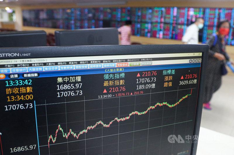 台北股市15日成功站上17000點,收在最高17076.73點,大漲210.76點,再創歷史新高。中央社記者王騰毅攝  110年4月15日