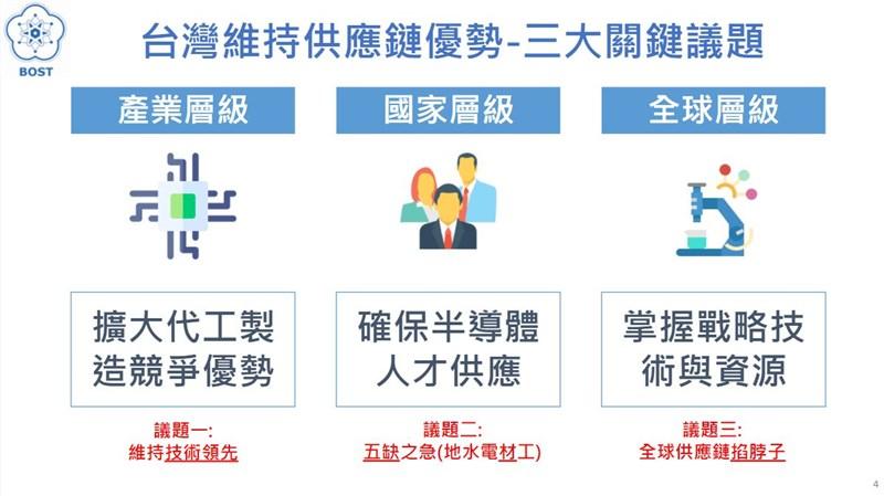 行政院長蘇貞昌15日說,台灣在全球半導體產業鏈居關鍵地位。行政院科會辦說,將從製造、人才、技術與資源三方向突圍。(行政院提供)
