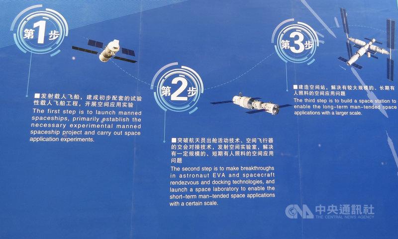外媒披露,中國將於本月底起陸續展開太空站構建任務,將分別發射核心艙與貨運飛船。圖為珠海航展展出的中國載人航天工程「三步走」發展示意。中央社記者陳亦偉攝  110年4月15日