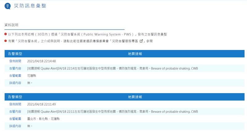花蓮壽豐鄉18日晚間連2起地震,中央氣象局透過「災防告警系統」發布告警訊息。(圖取自中央氣象局網頁cwb.gov.tw)