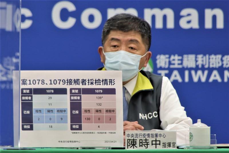 台灣20日新增2名國籍航空貨機機師確診武漢肺炎。中央流行疫情指揮中心21日公布,已採檢143人,其中132人採檢陰性。(指揮中心提供)