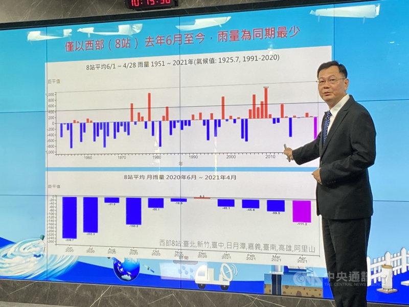 中央氣象局預報中心主任呂國臣指出,2020年6月梅雨季到2021年4月,西半部8站的雨量是同期最少的一年。未來兩週出現大範圍降雨的機率較少,短期預計5月下旬有機會,但是還需要再觀察。中央社記者余曉涵攝 110年4月30日