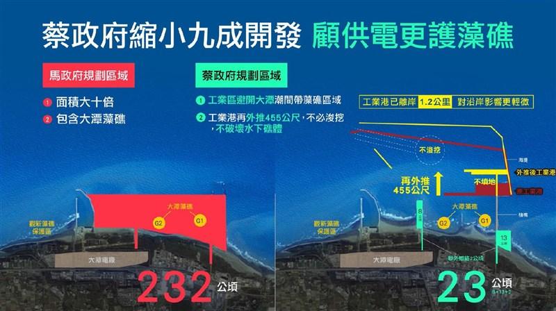 行政院3日公布天然氣第三接收站的再外推方案,將工業港再外推455公尺,離岸1.2公里,但供氣時程延後2年半,至2025年6月才能供氣。(行政院提供)