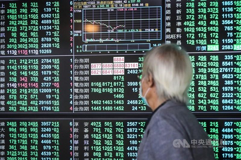 台股集中市場4日盤中再狂跌逾500點,尾盤跌勢收斂,但仍下跌288.57點,收在16933.78點。中央社記者裴禛攝 110年5月4日