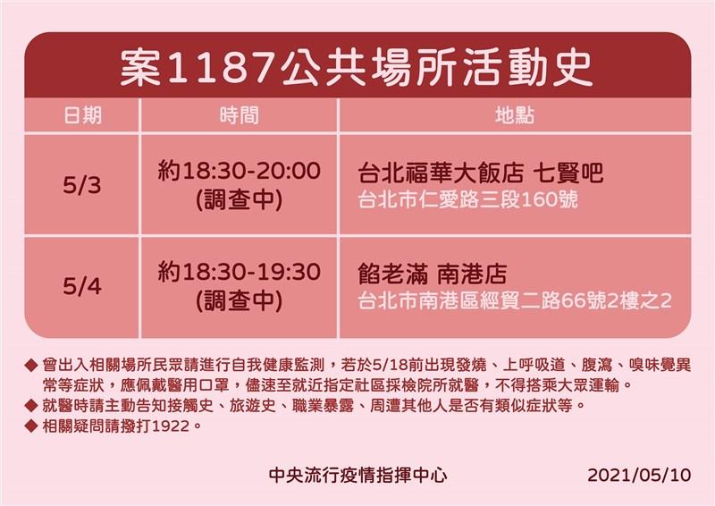 中央流行疫情指揮中心公布確診華航機師案1187的足跡。(指揮中心提供)