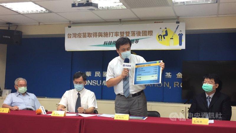 中華民國消費者文教基金會14日舉行記者會指出,對照英國、美國等武漢肺炎(2019冠狀病毒疾病,COVID-19 )疫苗施打進度,台灣在取得、施打率都低,呼籲設法多元管道取得疫苗,提高施打率。中央社記者楊淑閔攝 110年5月14日