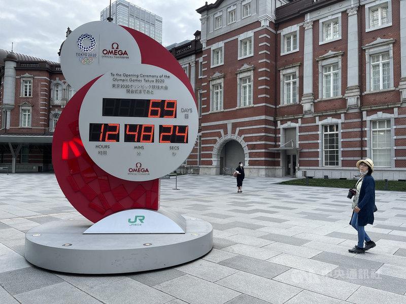 一名日本政府高官17日對日媒表示,已從去年夏天延至今年夏天舉辦的東京奧運不會再延期。東奧預定7月24日至8月8日舉行。圖為5月15日東京車站前的東奧倒數鐘。中央社記者楊明珠東京攝 110年5月17日