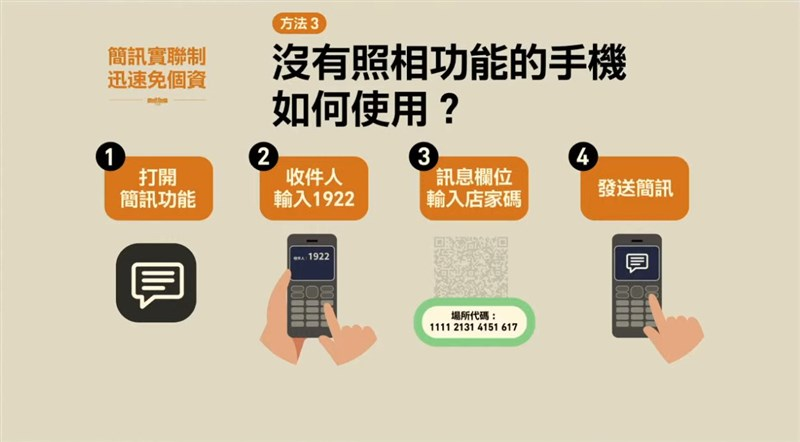 簡訊實聯制方法三。(圖取自facebook.com/ey.gov.tw)