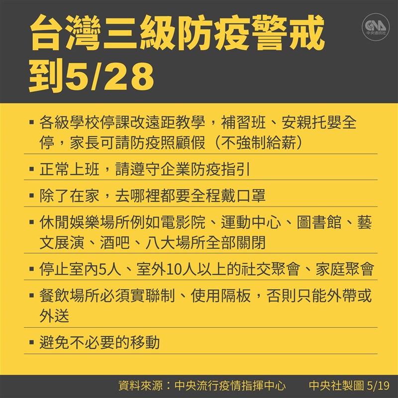 中文版全國防疫指引。(中央社製圖)