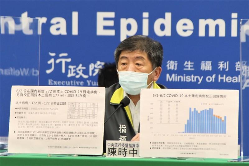 疫情指揮中心指揮官陳時中表示,2日病例數較1日增加,疫情沒往下降,須持續觀察走向。(指揮中心提供)