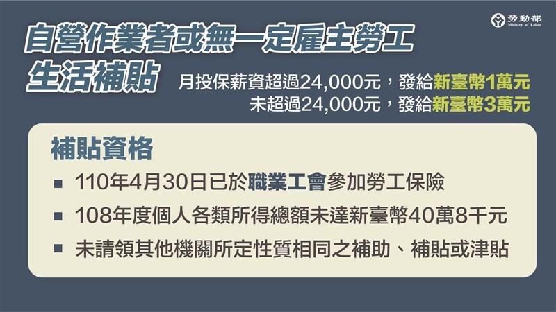 勞動部推出自營作業者與無一定雇主勞工生活補貼