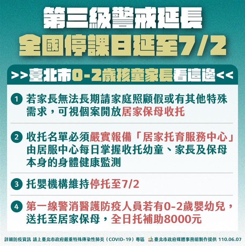 台北市長柯文哲7日宣布,若0至2歲孩童家長無法請家庭照顧假,可視個案開放居家保母收托。(台北市政府提供)