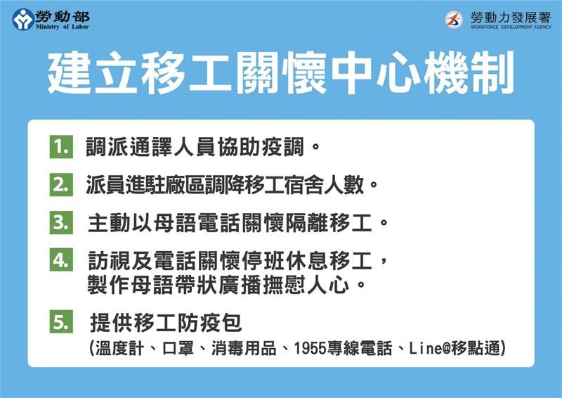 針對京元電子等企業發生移工群聚染疫,指揮中心展開全國移工總檢討,勞動部次長王安邦宣布相關措施。(勞動部提供)