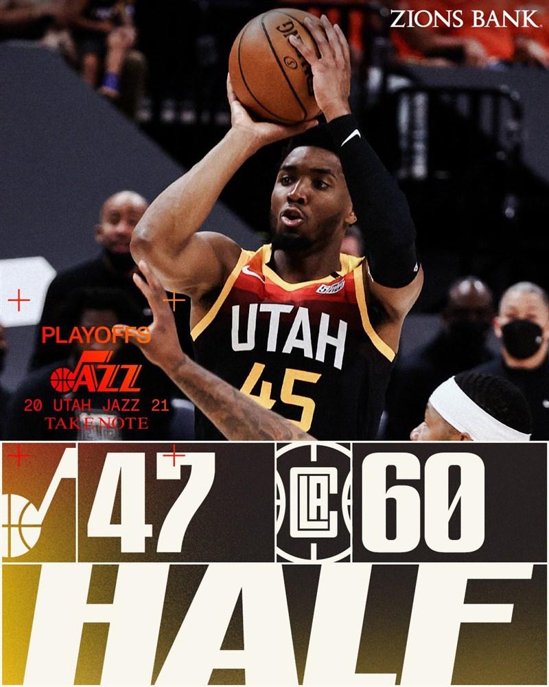 NBA猶他爵士9日靠密契爾(圖)轟下全場最高45分,在下半場逆轉戰局,最終112比109險勝洛杉磯快艇。(圖取自twitter.com/utahjazz)