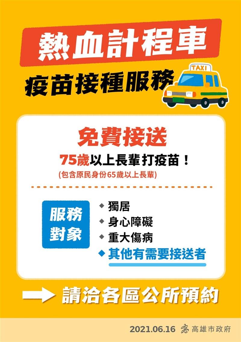 高雄市長陳其邁16日宣布,熱血計程車會繼續為75歲以上及原住民65歲以上長輩符合獨居、身障或重大傷病者提供接送服務。(高市府提供)中央社記者王淑芬傳真 110年6月16日