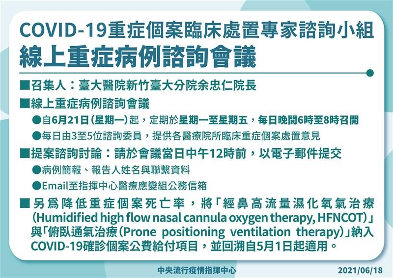 為強化醫療院所照護重症個案、降低死亡率,中央流行疫情指揮中心成立「COVID-19重症個案臨床處置專家諮詢小組」。(指揮中心提供)