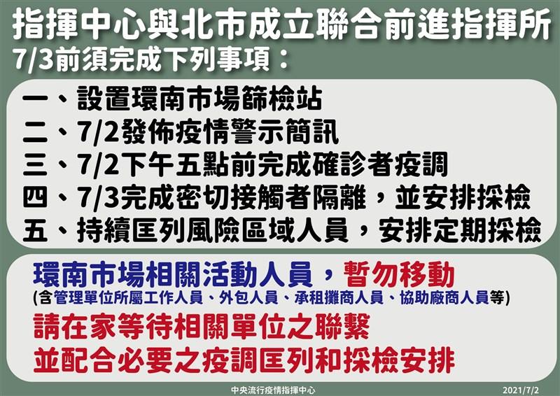 台北市環南市場41名人核酸檢測(PCR)陽性,中央流行疫情指揮中心指揮官陳時中2日前往視察時說,與台北市政府聯合設前進指揮所。(指揮中心提供)