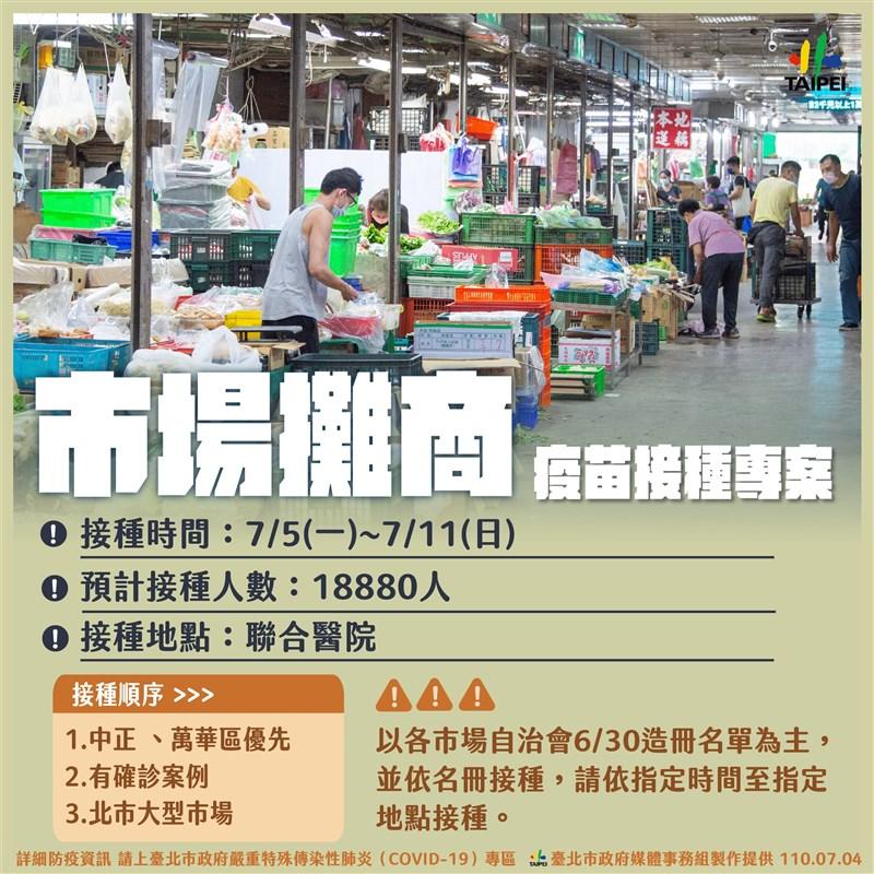 台北市長柯文哲4日宣布,5日起至11日止將針對北市傳統市場工作人員施打疫苗,預計打1萬8880劑,接種順序以中正、萬華區優先,並陸續造冊處理。(台北市政府提供)