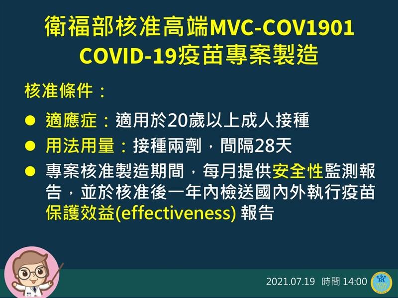 食藥署核准高端疫苗專案製造,適用於20歲以上成人主動免疫接種,接種兩劑,間隔28天,以預防COVID-19 。(指揮中心提供)