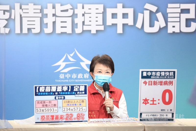 台中市政府20日下午舉行疫情記者會,市長盧秀燕表示,截至20日上午8時,台中市完成第一劑疫苗的接種人口達53萬5893人,全市疫苗覆蓋率達22.8%。(台中市政府提供)中央社記者蘇木春傳真  110年7月20日