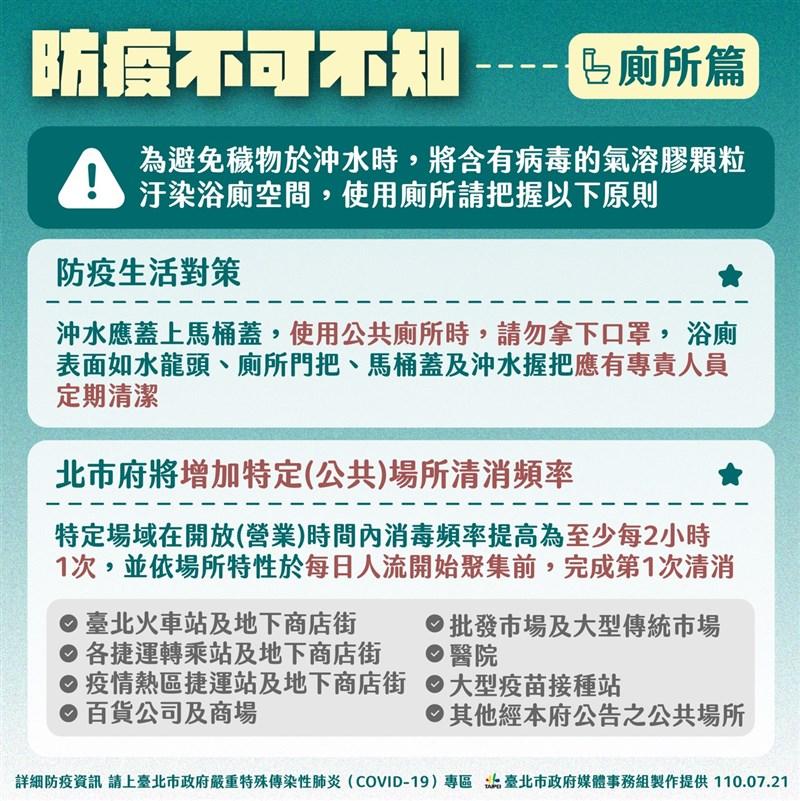 台北市長柯文哲21日指出,近期曾在污水下水道中驗出COVID-19病毒的RNA,表示病毒可以在糞便中存活,為避免廁所變成感染源,呼籲民眾蓋上馬桶蓋再沖水。(台北市政府提供)