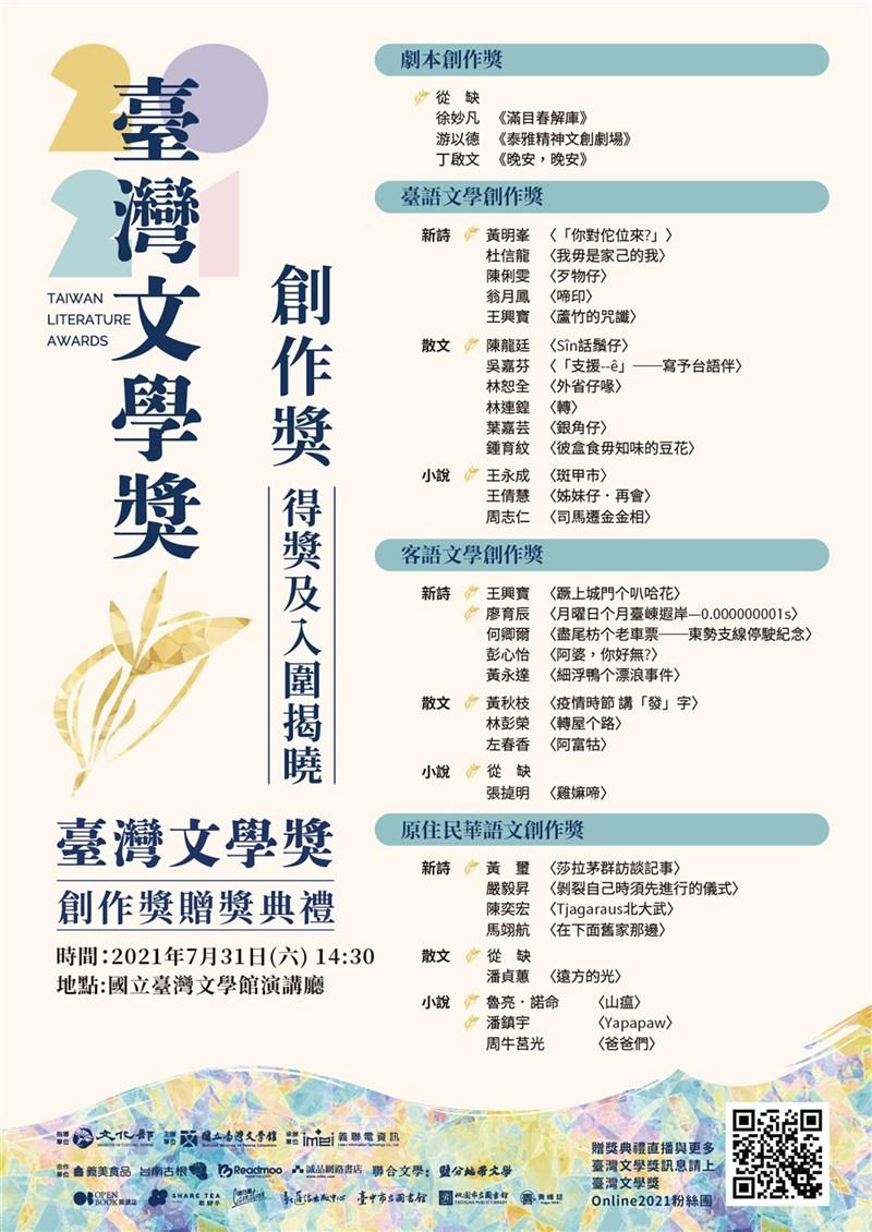 台灣文學獎「創作獎」22日公布入圍及得獎名單,贈獎典禮將於31日登場,採線上方式舉行。(國立台灣文學館提供)中央社記者邱祖胤傳真 110年7月22日