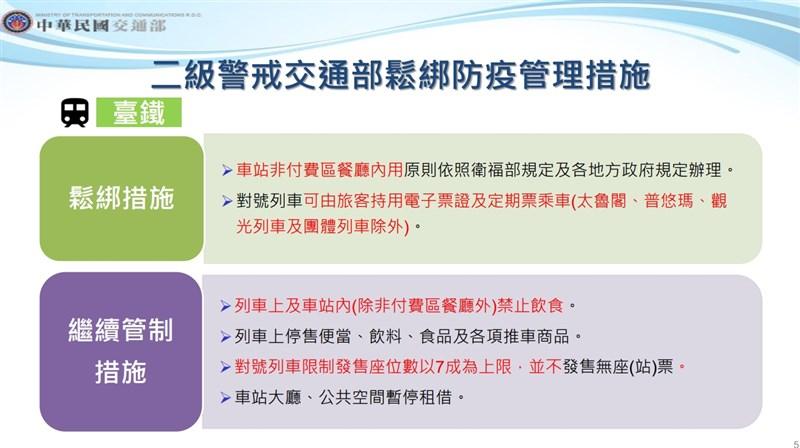 疫情將於27日調降二級警戒,交通部表示,台鐵將開放對號列車持電子票證乘車。(交通部提供)