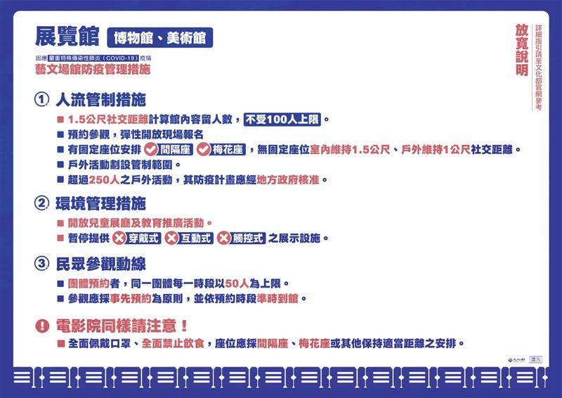 中央流行疫情指揮中心宣布自27日起,調降疫情警戒標準為第二級,文化部同步公布放寬表演場館開放觀眾入場。(文化部提供)