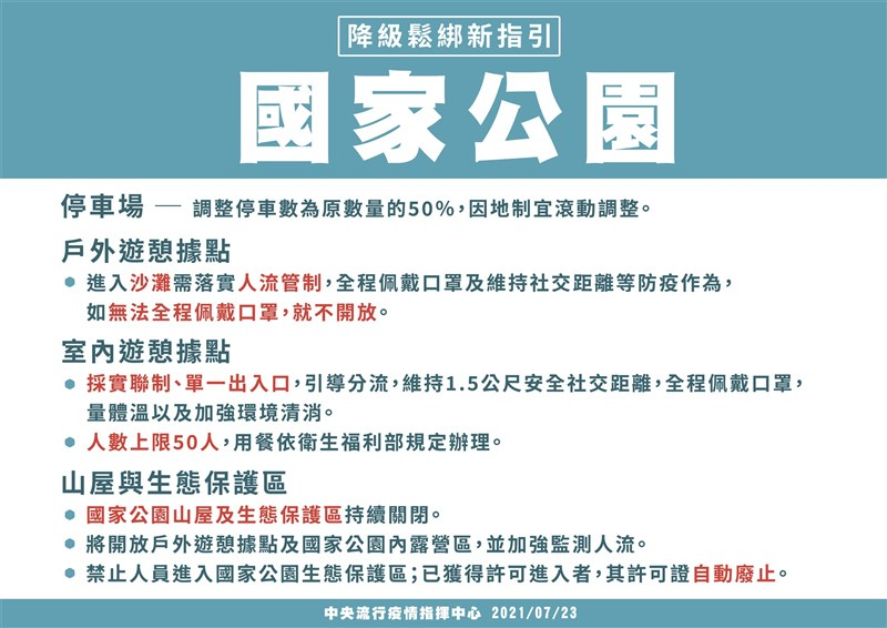 全國疫情警戒自7月27日起至8月9日降為二級。內政部發布新聞稿表示,國家公園山屋等仍不開放。(內政部提供)
