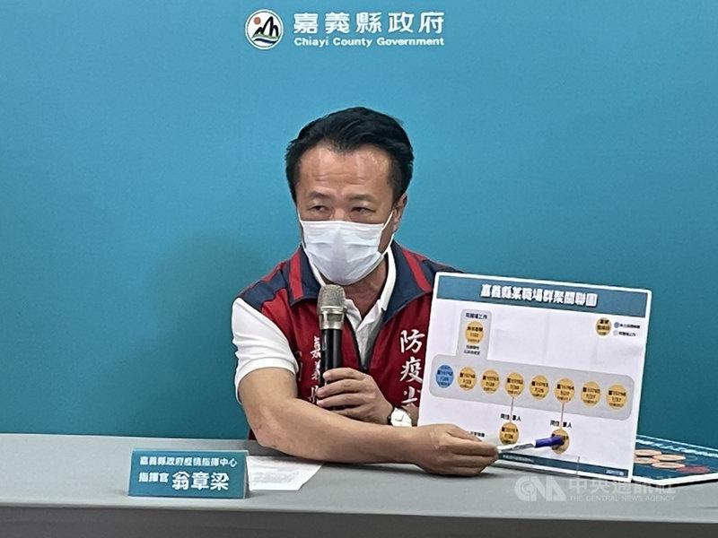 嘉義縣長翁章梁(圖)31日表示,新公布確診個案15779日前從北部至嘉義就業,23日出現症狀,28日進行PCR篩檢陰性,但血中有抗體反應,顯示曾染疫,推論案15779可能在北部感染,再傳給工廠員工,可能是此次工廠群聚疫情源頭。(嘉義縣政府提供)中央社記者蔡智明傳真 110年7月31日