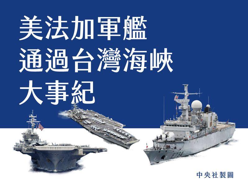 美法加軍艦通過台海