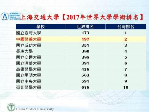 2017上海交通大學術排名.jpg