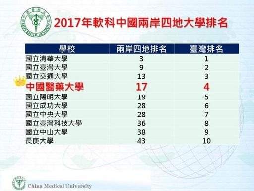 2017 兩岸四地大學排名榜.jpg