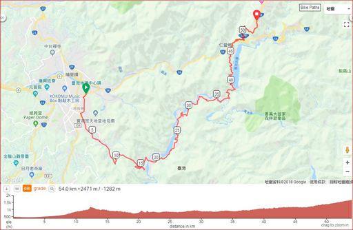 橫越臺灣「埔里-清境」挑戰路線圖。
