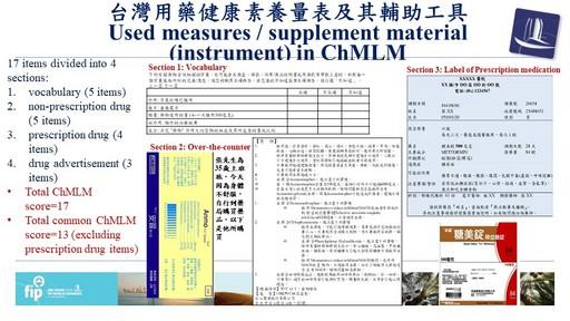 台灣「用藥健康素養量表」。