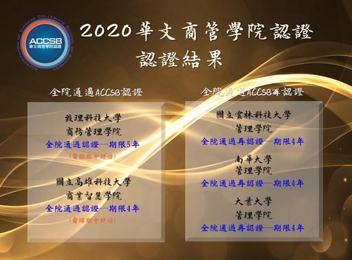 2020年ACCSB認證結果
