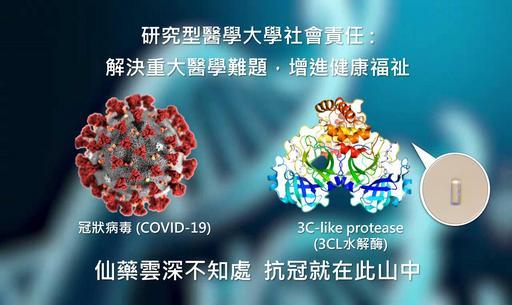 中國醫藥大學科研成果亮點。