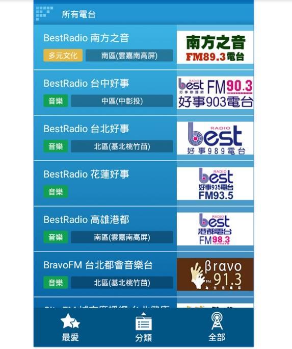 中華電信提供免費收聽廣播App 「HiNet廣播」,共百餘台廣播頻道,包含新聞、音樂、外語等多元類別供用戶選擇,不管在哪,隨時都能收聽想聽的電台。並提供背景播放、頻道收藏等優化功能(圖取自Hinet廣播App Android版)