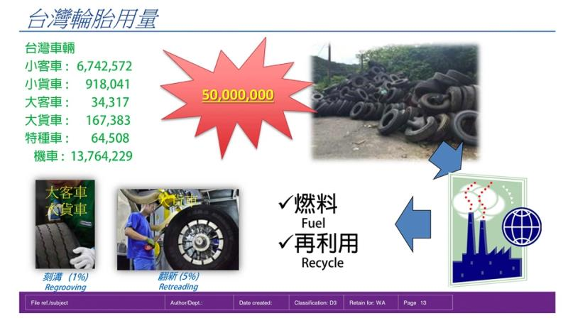 MIchelin Workshop 翻轉輪胎常見迷思