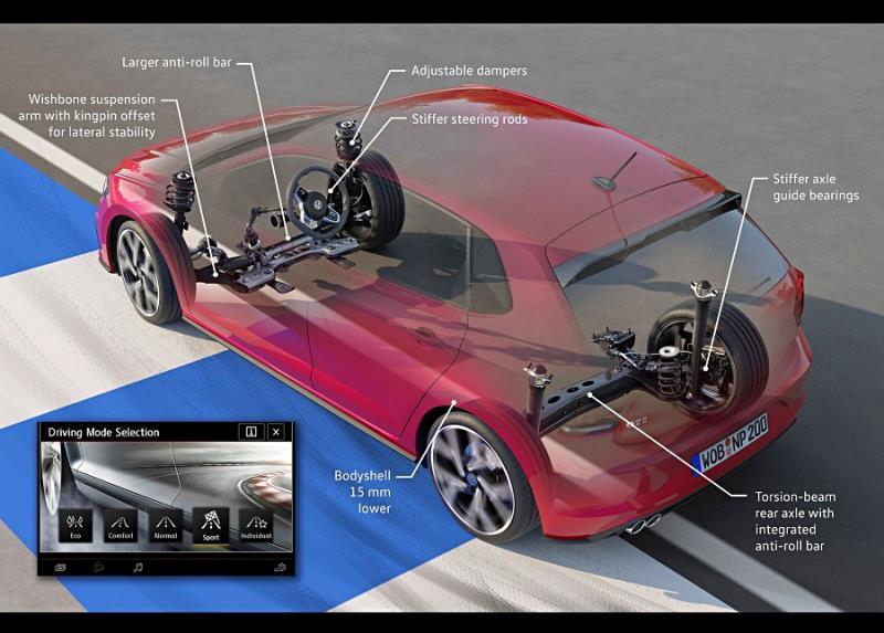 史上最強 Polo GTI 現身 2.0T引擎+6速DSG