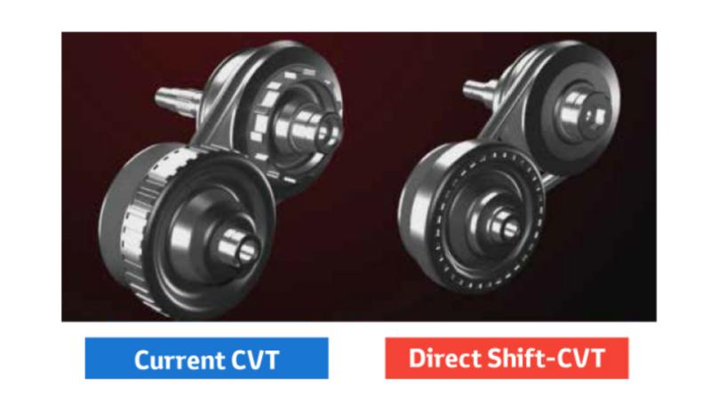 Launch gear 起步齒輪導入 Toyota Direct Shift-CVT油耗更佳