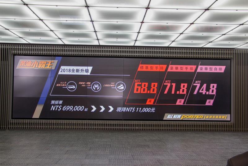 HYUNDAI PORTER開出68.8萬起的價格。