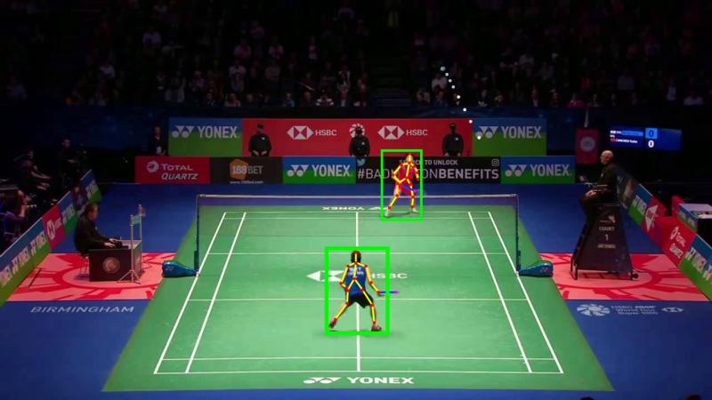 深度學習網路的計算結果:藍色點是羽球位置,顏色深淺表示時間的近遠,最深的藍色即是指當前畫面球的位置。綠色方形是運動員的標記框,紅色點及黃色線是是運動員的骨架。