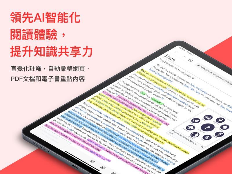 凱鈿Markup導入AI自動摘要技術  打造智能數位閱讀體驗